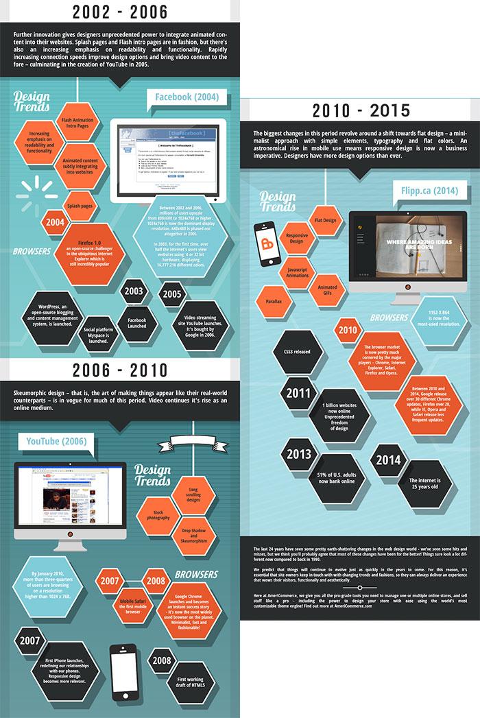 type-webdesign-trend